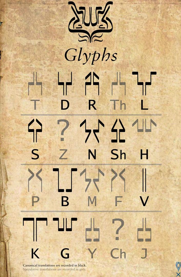 Glifos, por Harakeke, miembro del foro de 17th Shard