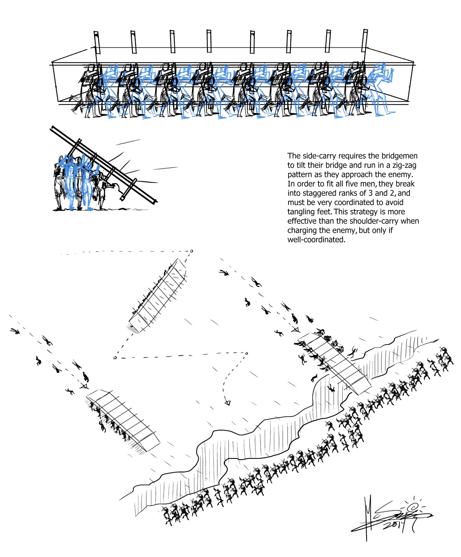 Carga lateral con puentes, por Ben McSweeney (Arte conceptual)